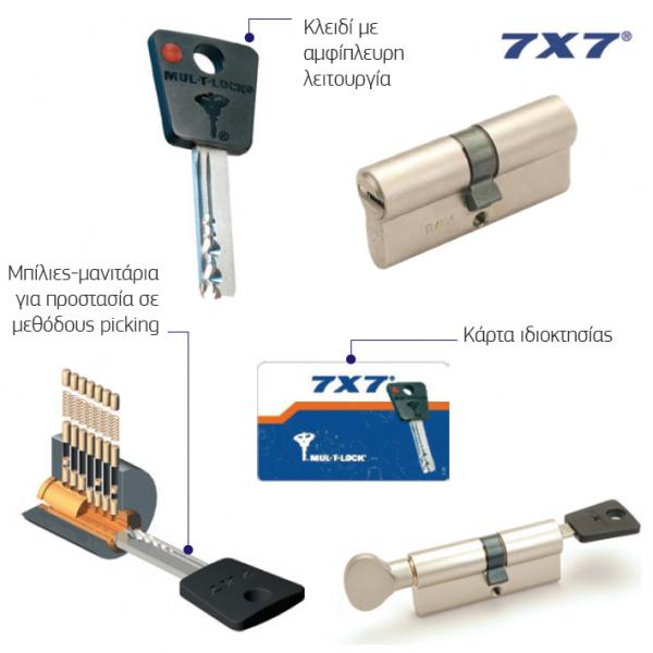 7x7 Κυλινδρος Mul-t-lock
